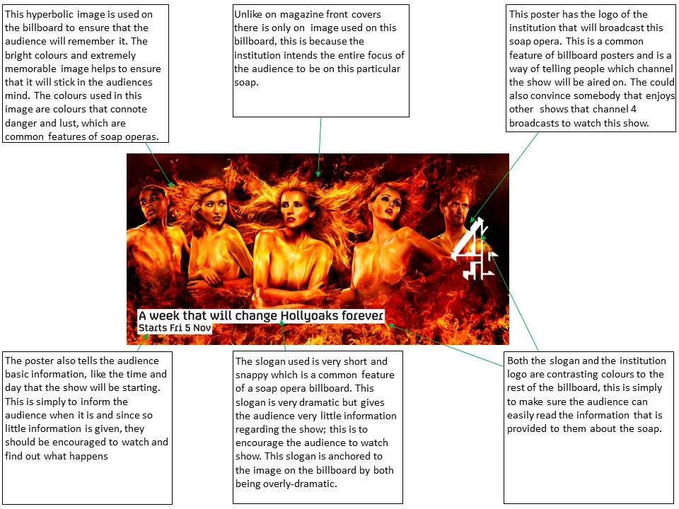 how did the group plan for a range of audience responses essay Exam tips for gcse english on genre, audience, purpose and style in non-fiction texts  make notes on these four areas and use them to help plan your writing.